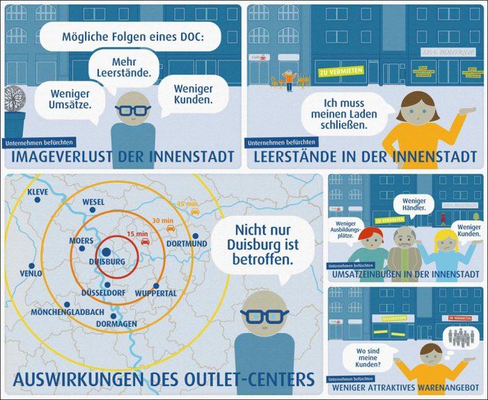 IHK warnt vor Outlet-Center auf dem Güterbahnhofsgelände: Lokale Geschäfte als Visitenkarte der Stadt