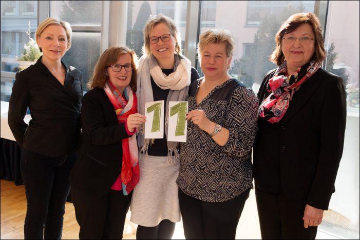 Elf Jahre in.DU für Unternehmerinnen in Duisburg: Ein Netzwerk und seine Erfolgsgeschichten