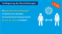 Coronaschutzverordnung angepasst: Nordrhein-Westfalen verlängert Lockdown bis 31. Januar 2021