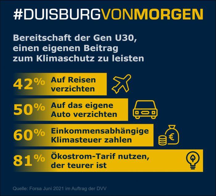 Wie das #duisburgvonmorgen aussehen soll: DVV startet Studie mit der Generation U30